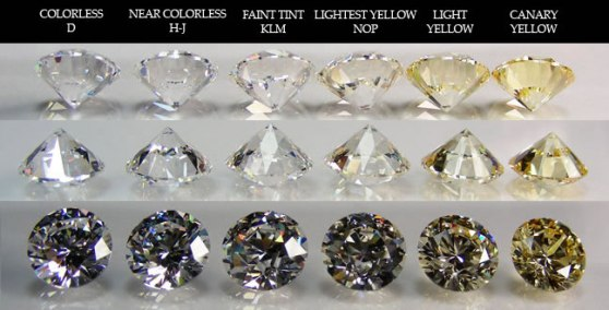 diamondcolors
